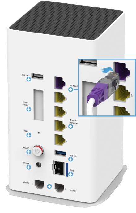 Swisscom Internet Box 2 - Rückseite DSL Internet Buchse