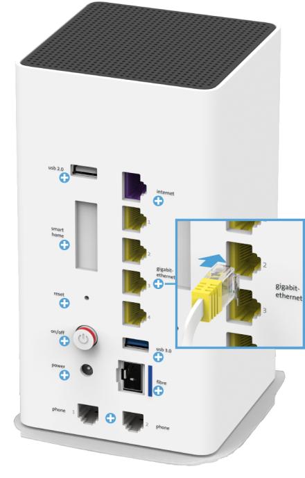 Swisscom Internet Box 2 - Rückseite Gigabit-Ethernet-Anschlüsse