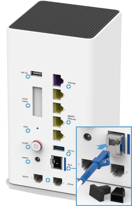 Swisscom Internet Box 2 - Rückseite Glasfaser-Anschluss