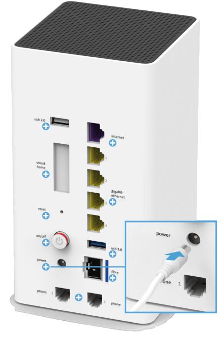 Swisscom Internet Box 2 - Rückseite Stromanschluss