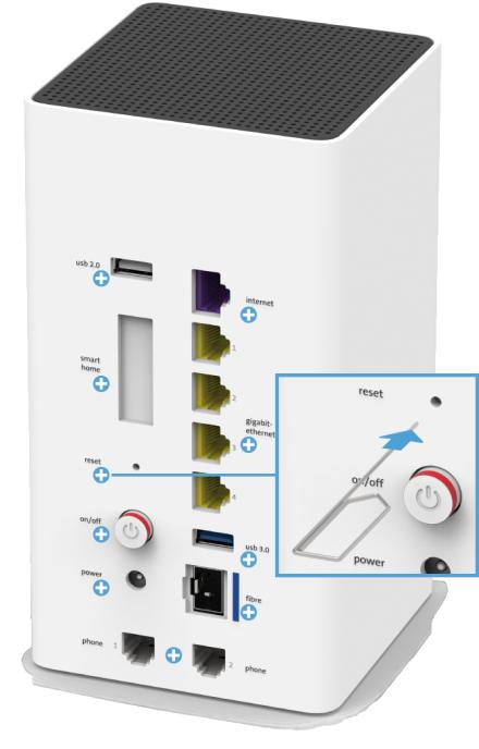 Swisscom Internet Box 2 - Rückseite Reset