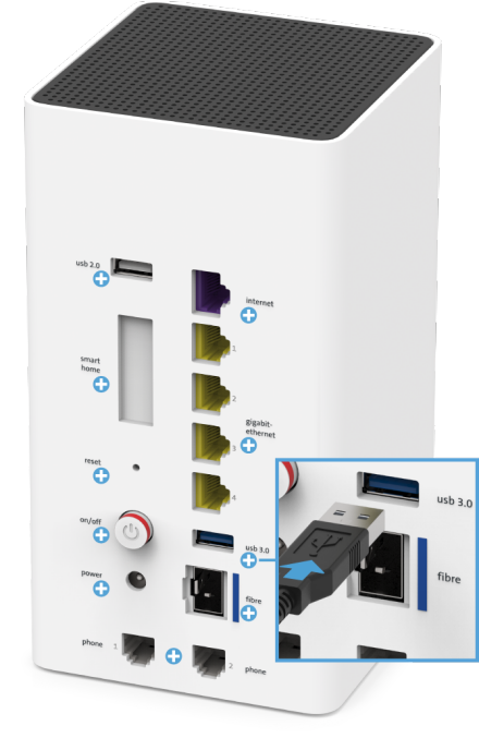 Swisscom Internet Box 2 - Rückseite