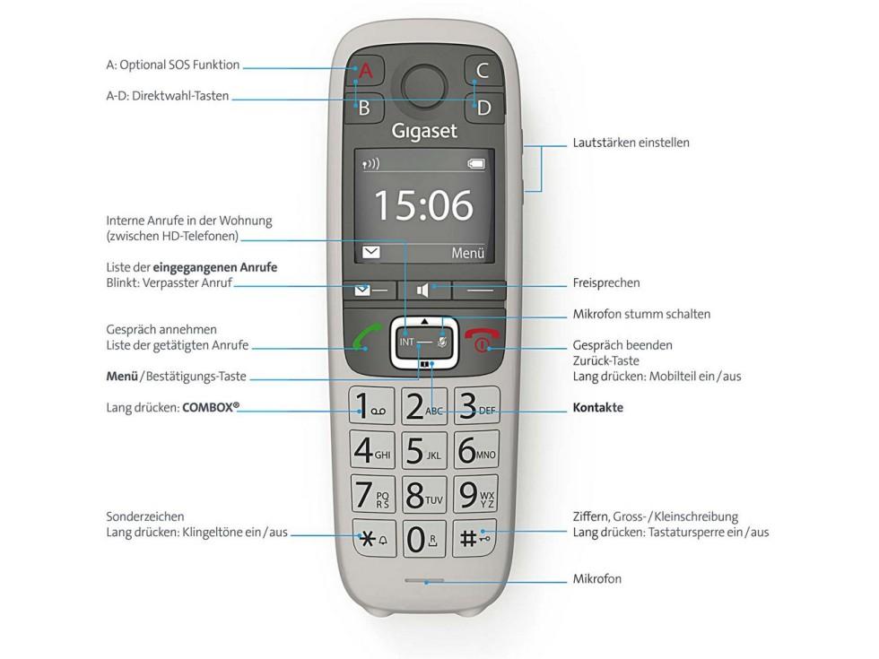 Swisscom HD-Phone Gigaset E560HX: Tasten und Funktionen
