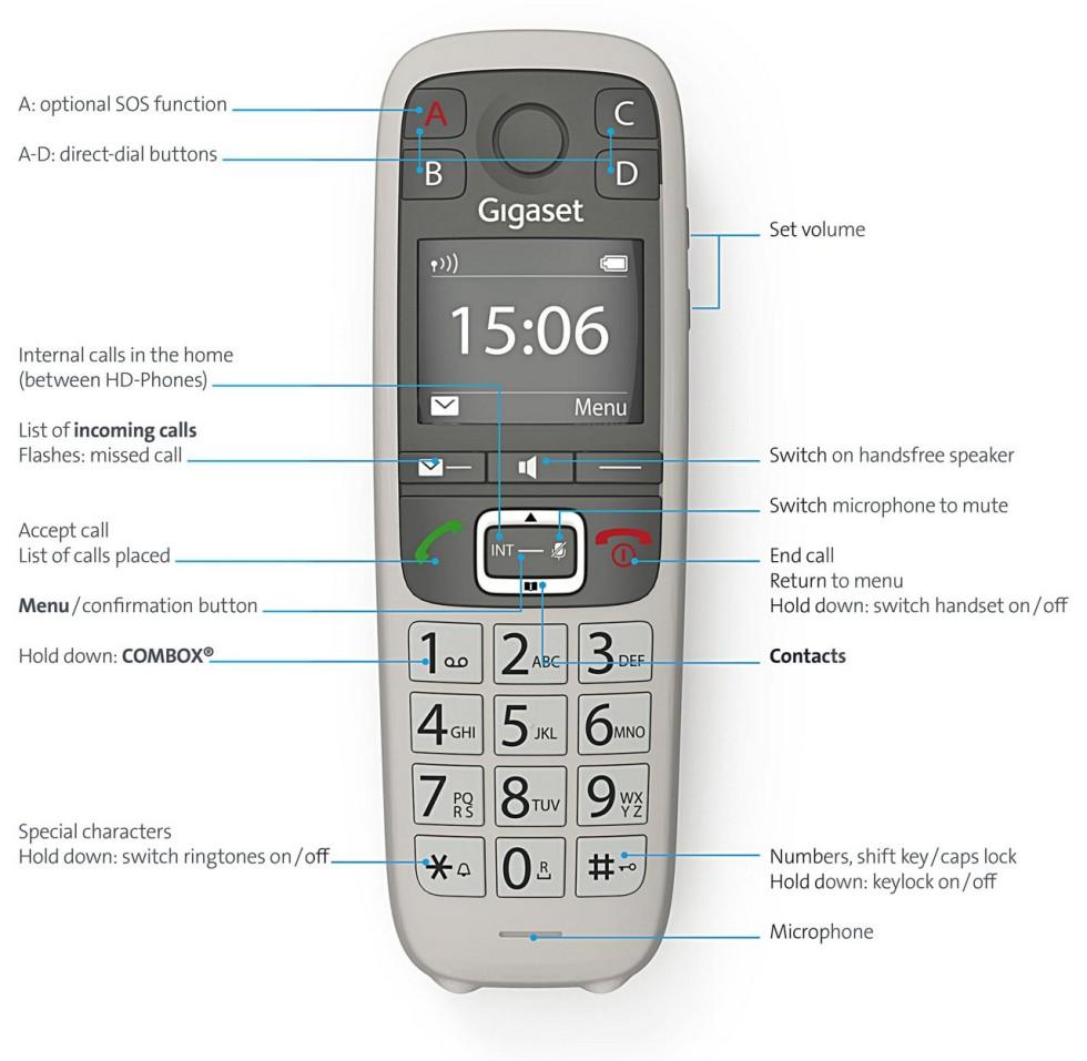 Swisscom HD-Phone Gigaset E560HX: Keys andfunctions