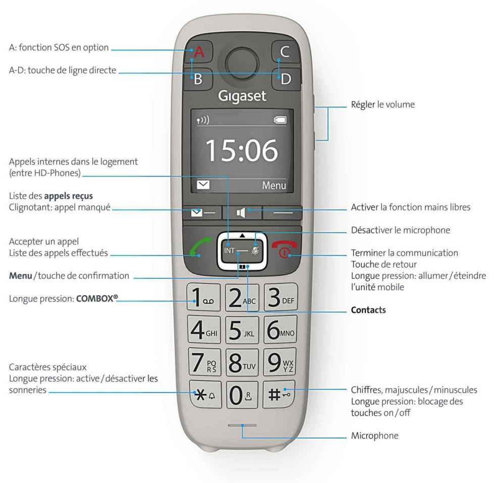 Swisscom HD-Phone Gigaset E560HX: Touches et fonctions