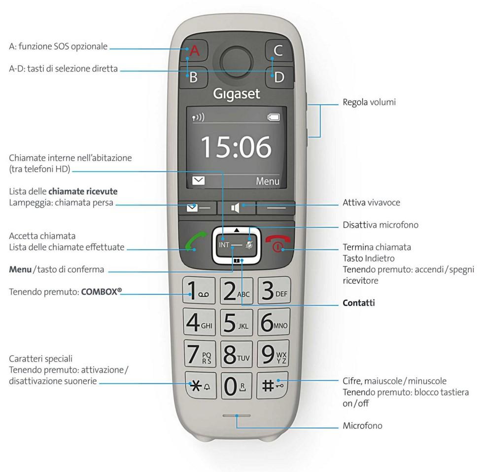 Swisscom HD-Phone Gigaset E560HX: Tastiefunzioni
