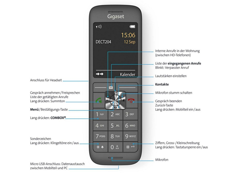 Swisscom HD-Phone Gigaset CL660HX: Tasten und Funktionen