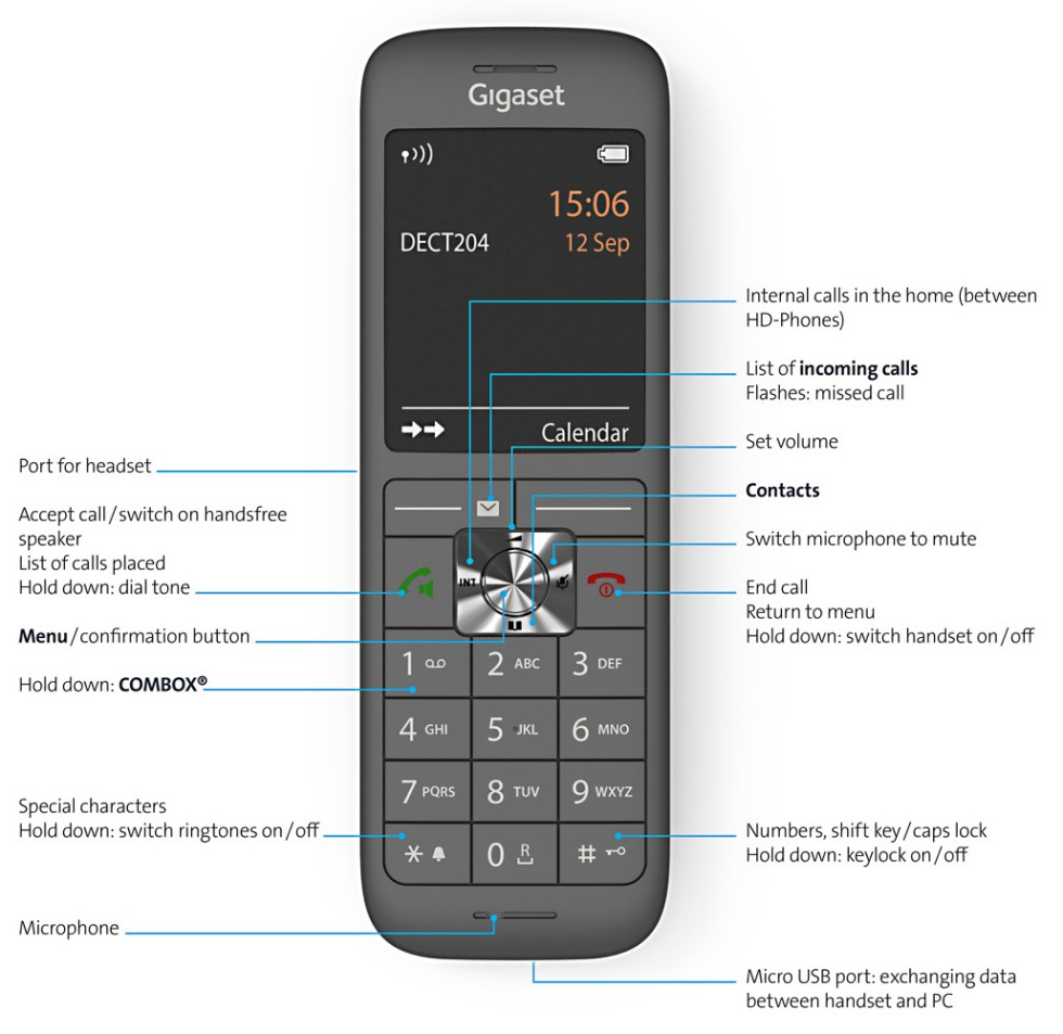 Swisscom HD-Phone Gigaset CL660HX: keys and functions