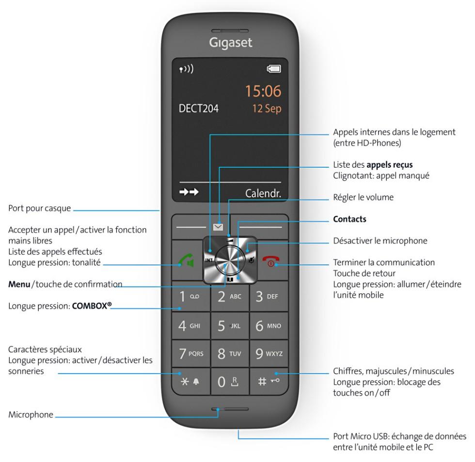 Swisscom HD-Phone Gigaset CL660HX: touches et fonctions