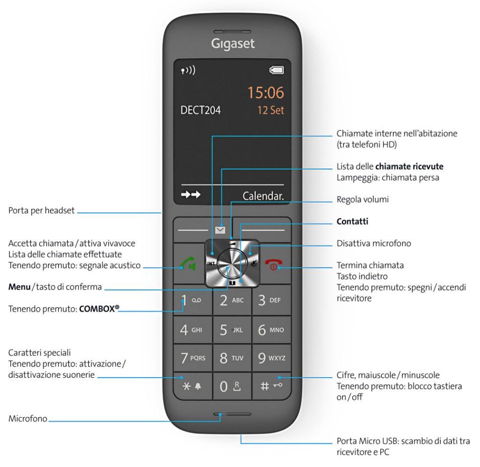 Swisscom HD-Phone Gigaset CL660HX: tasti e funzioni