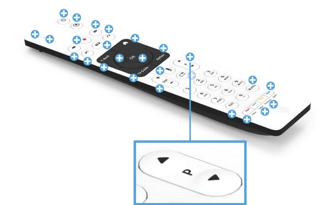 Swisscom blue TV Fernbedienung mit Sprachsteuerung (UHD) - Sender wechseln