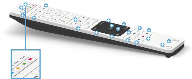 Swisscom blue TV Fernbedienung - Video