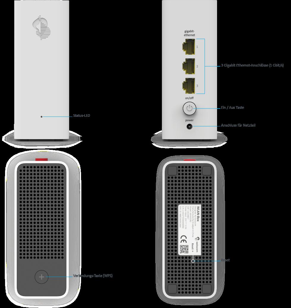 WLAN-Box (Nur für Internet-Box 2)   Swisscom