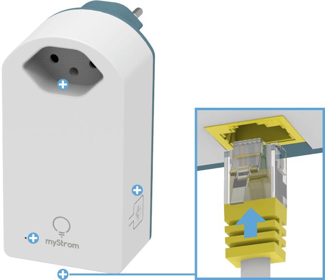 Swisscom Powerline 2000 Connection Kit - WLAN Steckdose - Ethernet-Anschluss