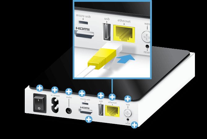 Swisscom TV-Box (HD) - Rückseite Ethernet-Anschluss