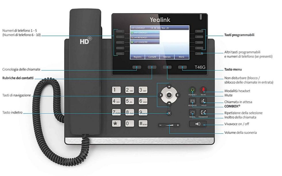 Swisscom HD-Phone Yealink T46G: Tastiefunzioni