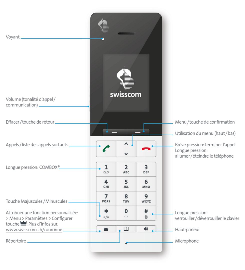 Swisscom HD-Phone Montreux: Touches et fonctions