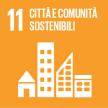 """Button """"Nachhaltige Städte und Gemeinden"""""""