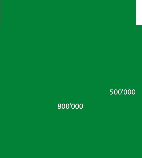 Obiettivo di riduzione di CO2 2025