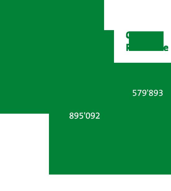 CO2 emissioni dati 2020