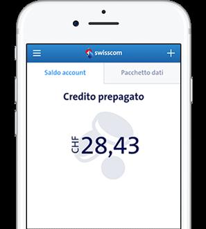 Credito Prepaid in Swisscom Cockpit